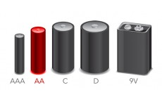Алкална батерия (Alkaline battery) - кратка информация